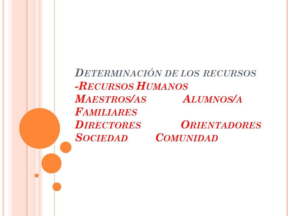 D ETERMINACIÓN DE LOS RECURSOS -R ECURSOS H UMANOS M AESTROS / AS A LUMNOS / A F AMILIARES D IRECTORES O RIENTADORES S OCIEDAD C OMUNIDAD