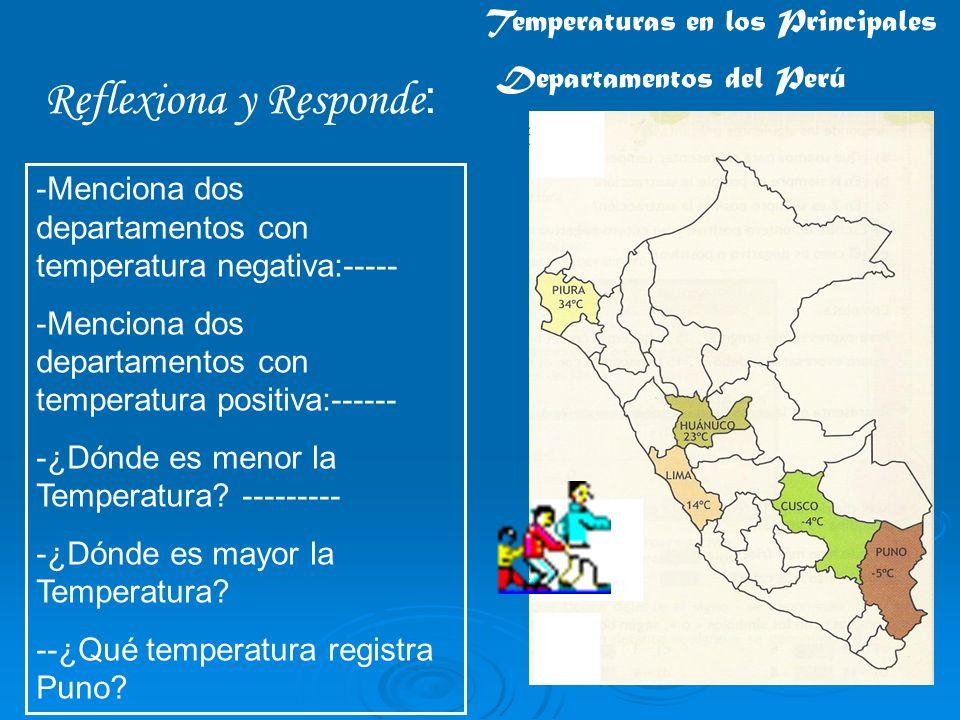 Temperaturas en los Principales Departamentos del Perú -Menciona dos departamentos con temperatura negativa:----- -Menciona dos departamentos con temp