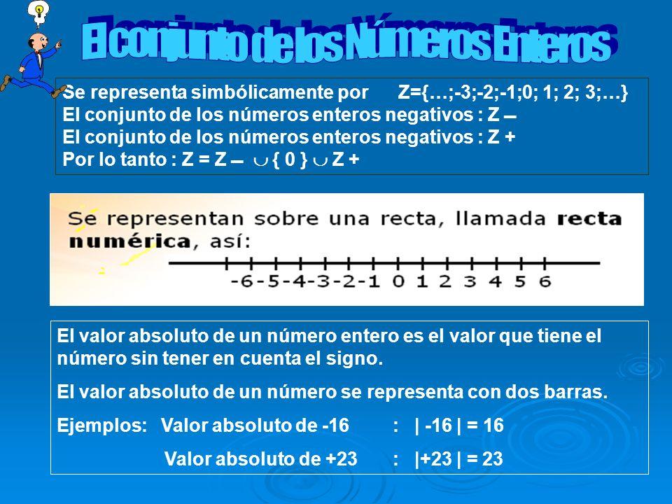 Se representa simbólicamente por Z={…;-3;-2;-1;0; 1; 2; 3;…} El conjunto de los números enteros negativos : Z El conjunto de los números enteros negat