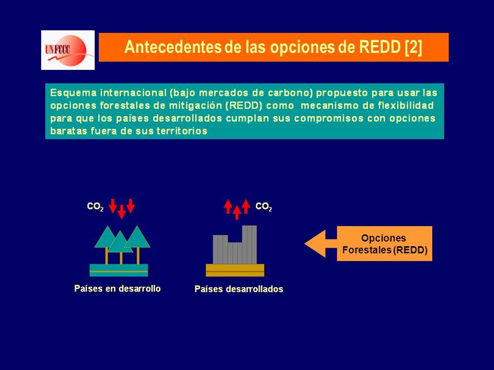 Antecedentes de las opciones de REDD [2] Opciones Forestales (REDD)
