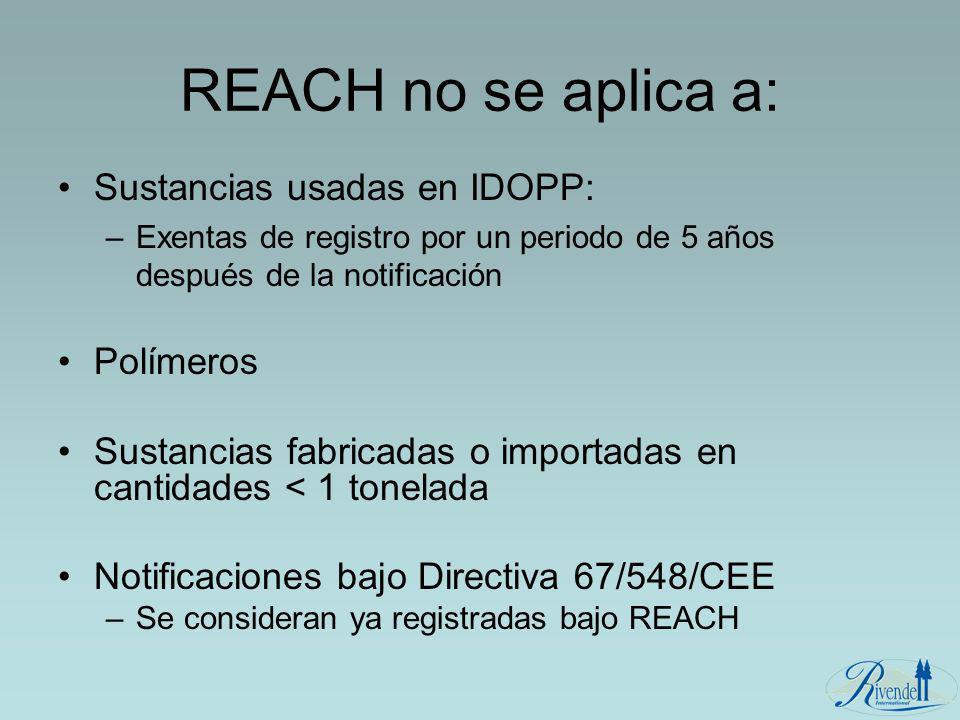 REACH no se aplica a: Sustancias usadas en IDOPP: –Exentas de registro por un periodo de 5 años después de la notificación Polímeros Sustancias fabric
