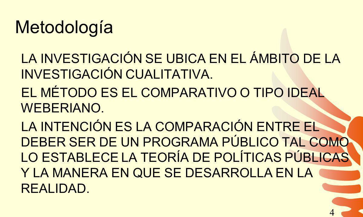 Metodología LA INVESTIGACIÓN SE UBICA EN EL ÁMBITO DE LA INVESTIGACIÓN CUALITATIVA.