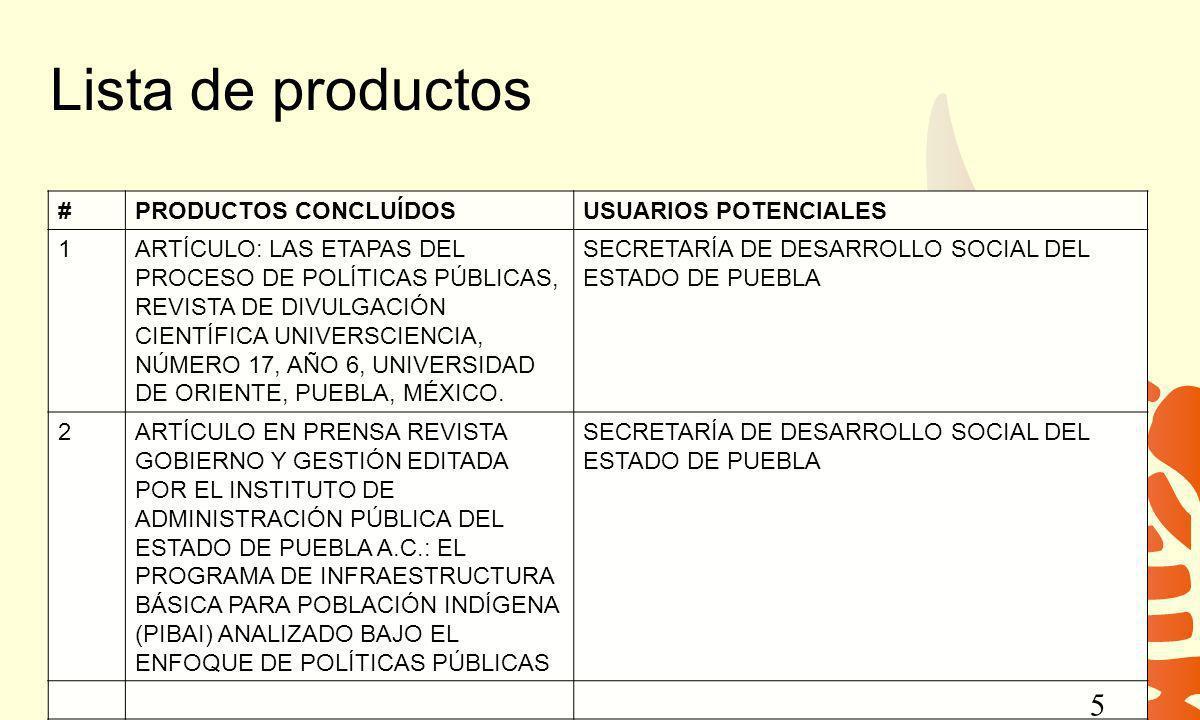 Lista de productos #PRODUCTOS CONCLUÍDOSUSUARIOS POTENCIALES 1ARTÍCULO: LAS ETAPAS DEL PROCESO DE POLÍTICAS PÚBLICAS, REVISTA DE DIVULGACIÓN CIENTÍFICA UNIVERSCIENCIA, NÚMERO 17, AÑO 6, UNIVERSIDAD DE ORIENTE, PUEBLA, MÉXICO.