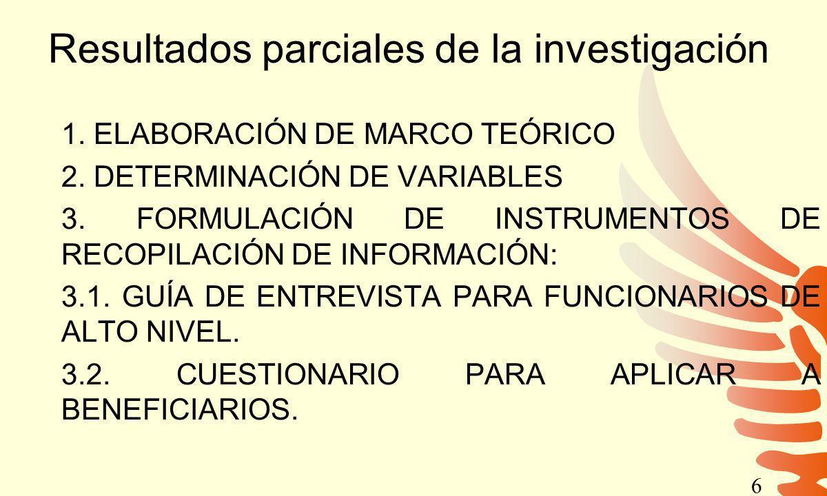 Resultados parciales de la investigación 1. ELABORACIÓN DE MARCO TEÓRICO 2.