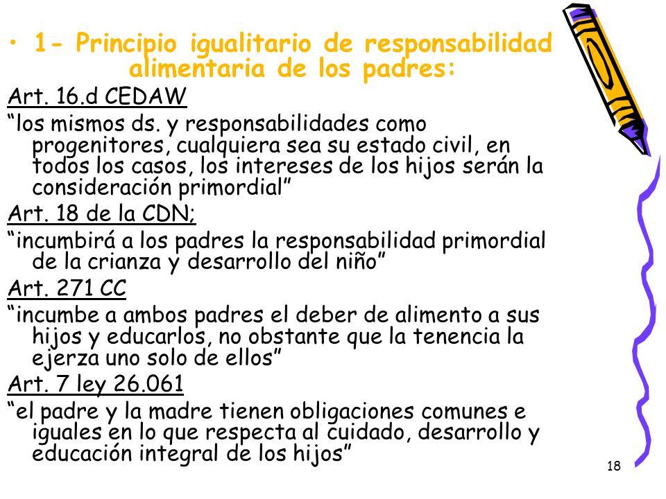 18 1- Principio igualitario de responsabilidad alimentaria de los padres: Art. 16.d CEDAW los mismos ds. y responsabilidades como progenitores, cualqu