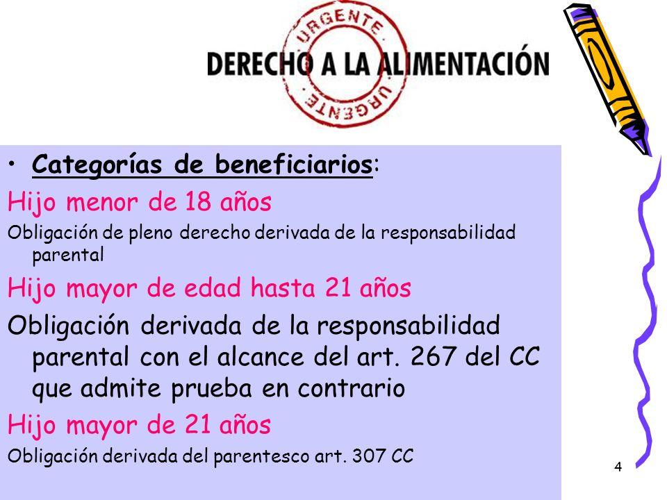 4 Categorías de beneficiarios: Hijo menor de 18 años Obligación de pleno derecho derivada de la responsabilidad parental Hijo mayor de edad hasta 21 a
