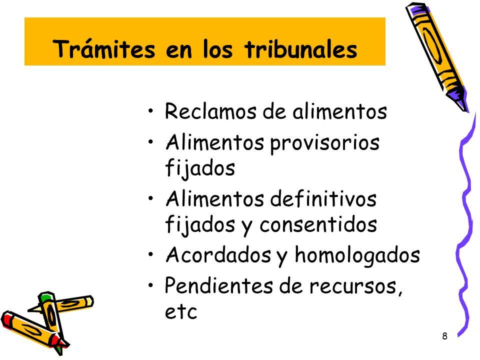 8 Trámites en los tribunales Reclamos de alimentos Alimentos provisorios fijados Alimentos definitivos fijados y consentidos Acordados y homologados P