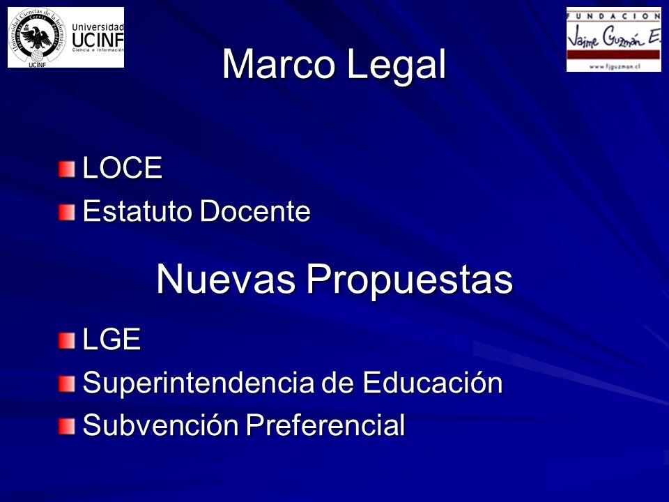 Marco Legal LOCE Estatuto Docente LGE Superintendencia de Educación Subvención Preferencial Nuevas Propuestas