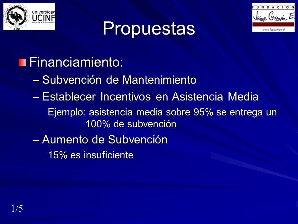 Propuestas Financiamiento: –Subvención de Mantenimiento –Establecer Incentivos en Asistencia Media Ejemplo: asistencia media sobre 95% se entrega un 100% de subvención –Aumento de Subvención 15% es insuficiente 1/5