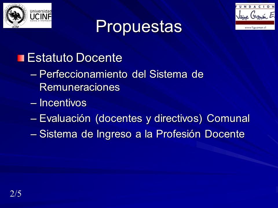 Propuestas Estatuto Docente –Perfeccionamiento del Sistema de Remuneraciones –Incentivos –Evaluación (docentes y directivos) Comunal –Sistema de Ingreso a la Profesión Docente 2/5