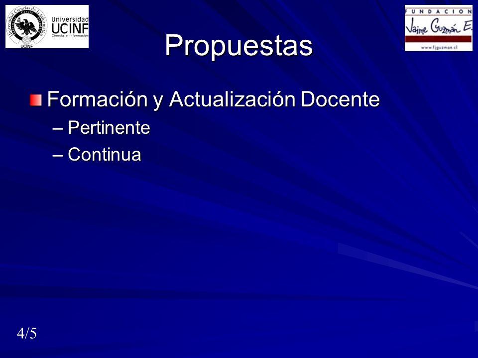 Propuestas Formación y Actualización Docente –Pertinente –Continua 4/5