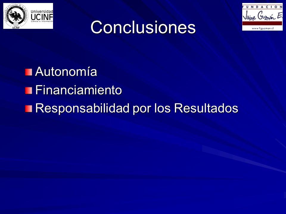 Conclusiones AutonomíaFinanciamiento Responsabilidad por los Resultados