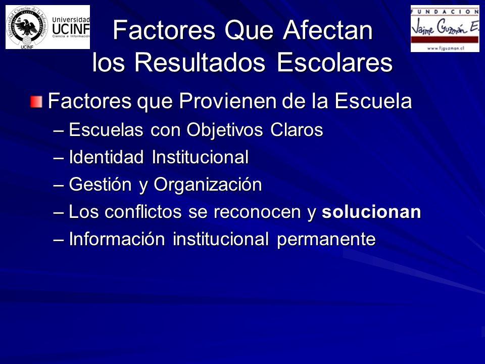 Resultados de la Educación Municipal SIMCEPSU Evolución de la Matrícula