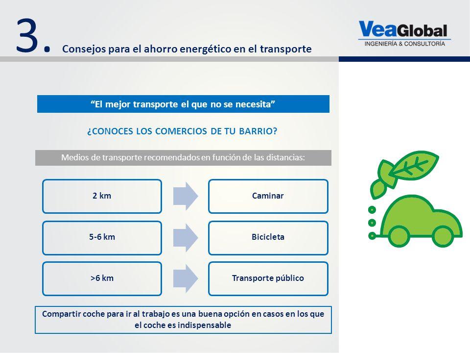 3. Consejos para el ahorro energético en el transporte Medios de transporte recomendados en función de las distancias: 2 kmCaminar5-6 kmBicicleta>6 km