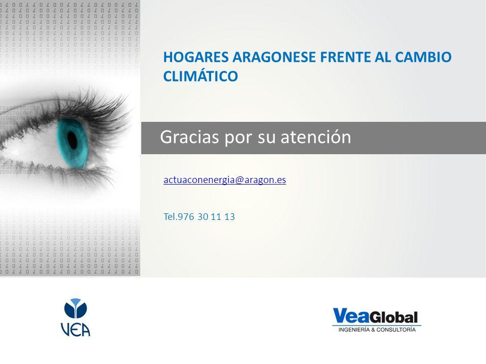 HOGARES ARAGONESE FRENTE AL CAMBIO CLIMÁTICO Tel.976 30 11 13 Gracias por su atención actuaconenergia@aragon.es