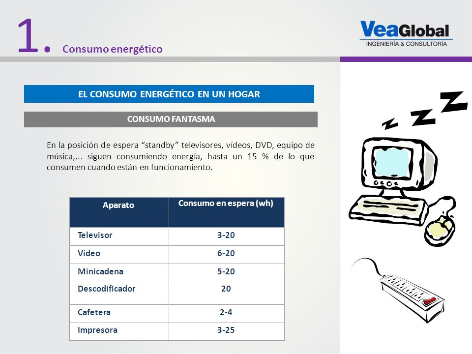 En la posición de espera standby televisores, vídeos, DVD, equipo de música,... siguen consumiendo energía, hasta un 15 % de lo que consumen cuando es