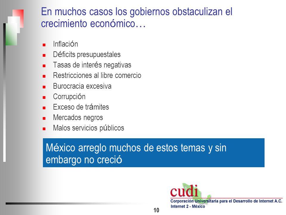 11 El IMCO ha identificado 10 factores cr í ticos para la competitividad en pa í ses de desarrollo intermedio Fuente: IMCO.