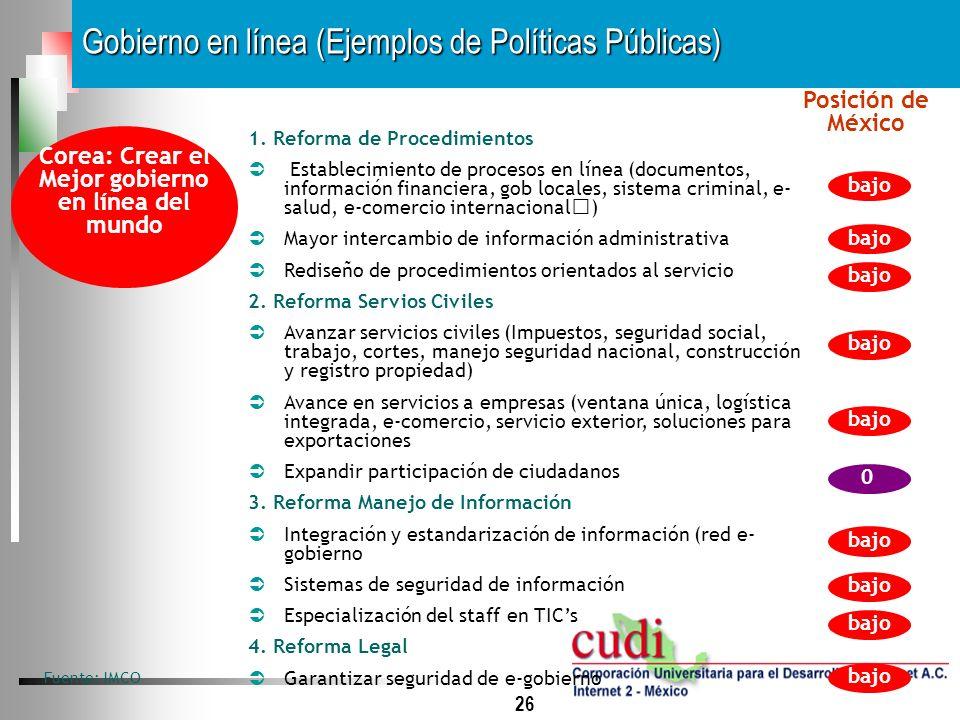 26 Gobierno en línea (Ejemplos de Políticas Públicas) Fuente: IMCO 1. Reforma de Procedimientos Establecimiento de procesos en línea (documentos, info