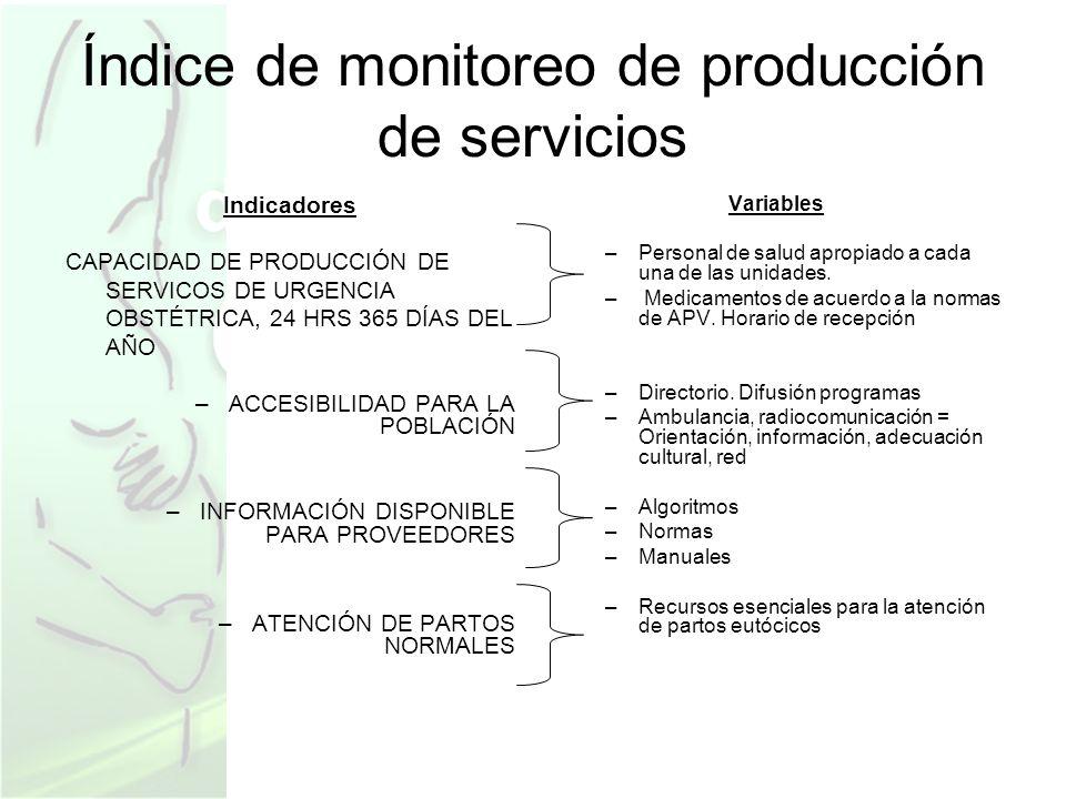 Índice de monitoreo de producción de servicios Indicadores CAPACIDAD DE PRODUCCIÓN DE SERVICOS DE URGENCIA OBSTÉTRICA, 24 HRS 365 DÍAS DEL AÑO –ACCESIBILIDAD PARA LA POBLACIÓN –INFORMACIÓN DISPONIBLE PARA PROVEEDORES –ATENCIÓN DE PARTOS NORMALES Variables –Personal de salud apropiado a cada una de las unidades.