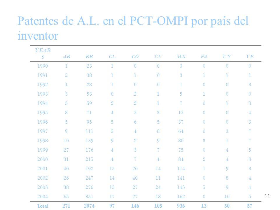 11 Patentes de A.L.