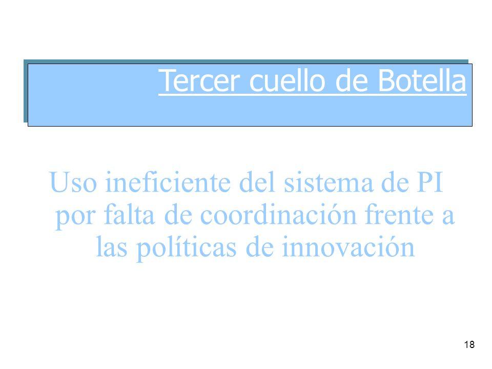18 Uso ineficiente del sistema de PI por falta de coordinación frente a las políticas de innovación Tercer cuello de Botella