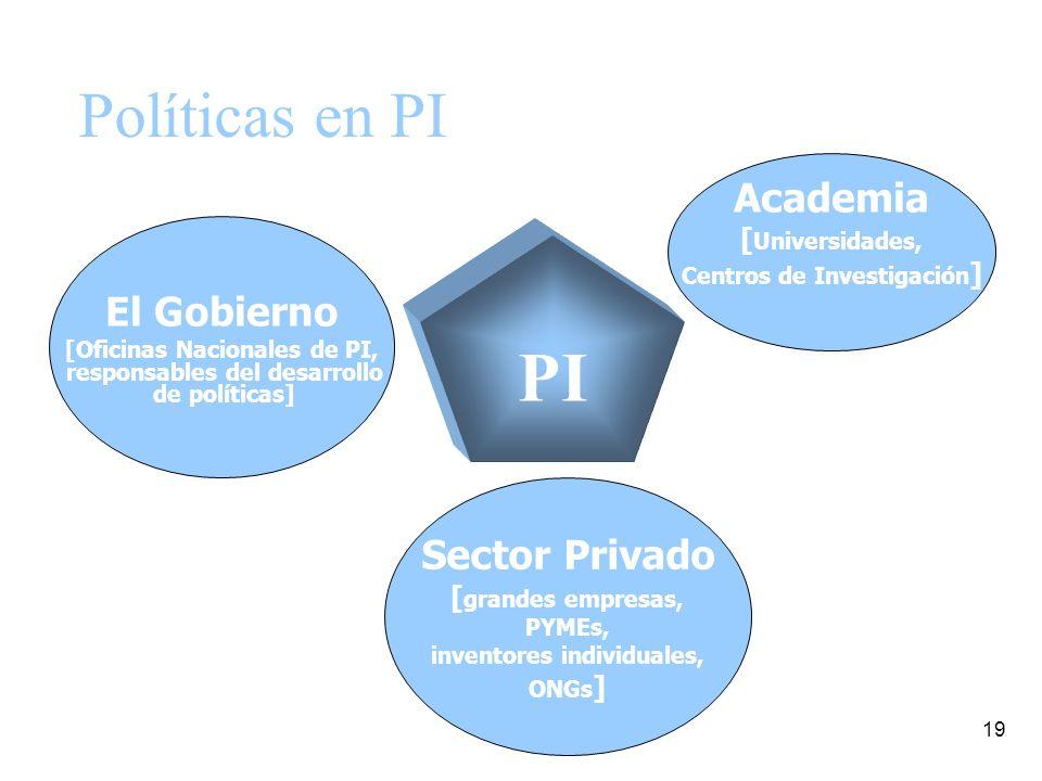 19 Academia [ Universidades, Centros de Investigación ] El Gobierno [Oficinas Nacionales de PI, responsables del desarrollo de políticas] Sector Privado [ grandes empresas, PYMEs, inventores individuales, ONGs ] Políticas en PI PI