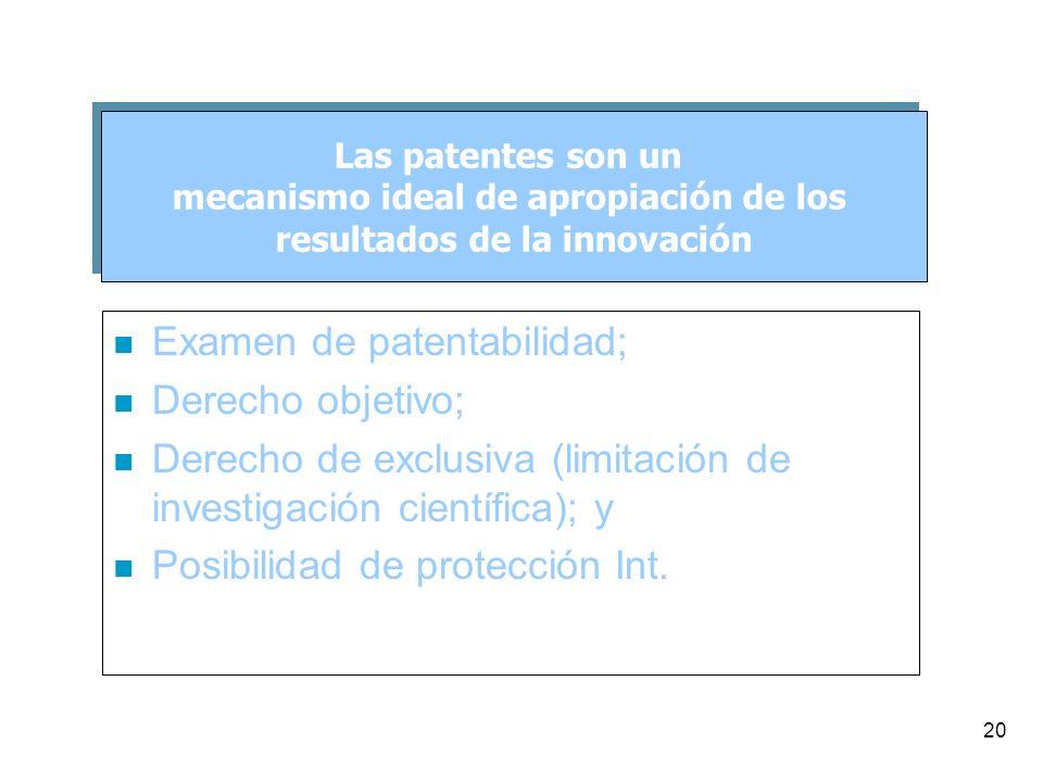 20 n Examen de patentabilidad; n Derecho objetivo; n Derecho de exclusiva (limitación de investigación científica); y n Posibilidad de protección Int.