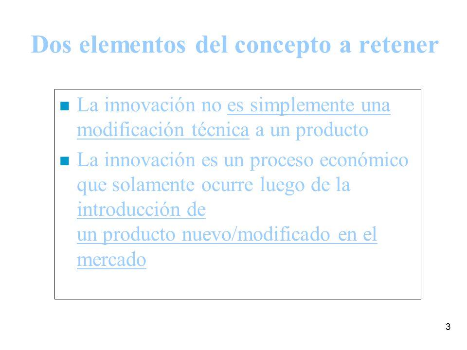 3 Dos elementos del concepto a retener n La innovación no es simplemente una modificación técnica a un producto n La innovación es un proceso económico que solamente ocurre luego de la introducción de un producto nuevo/modificado en el mercado
