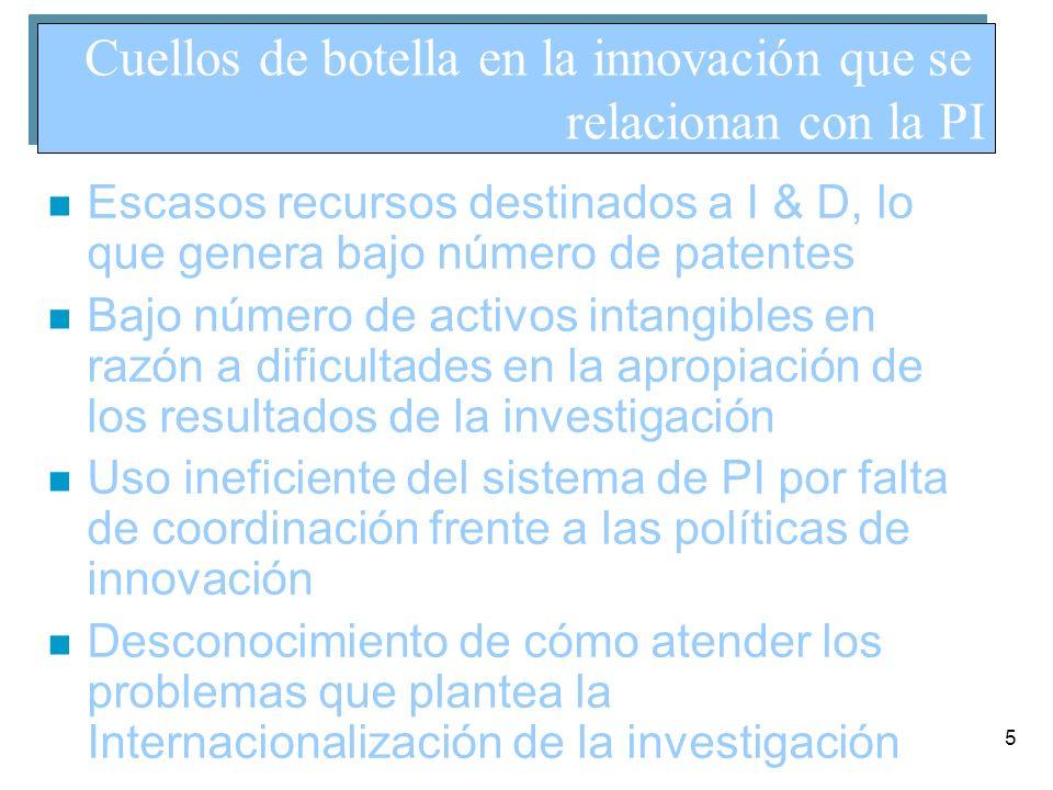 6 Escasos recursos destinados a I & D, lo que genera bajo número invenciones patentables Primer cuello de Botella