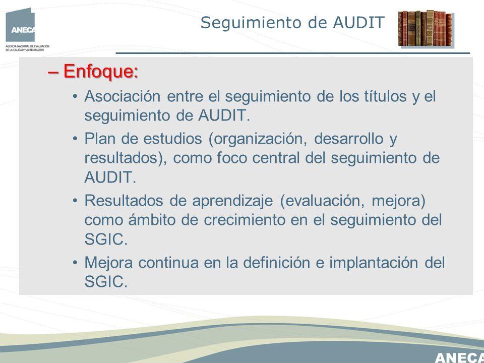 –Enfoque: Asociación entre el seguimiento de los títulos y el seguimiento de AUDIT.