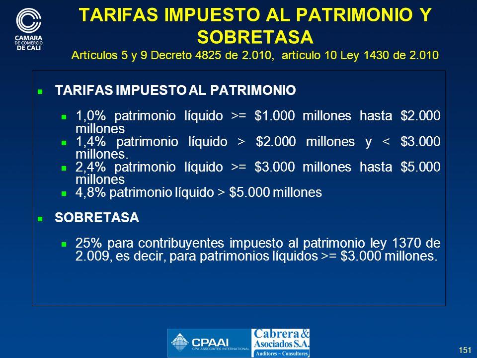 151 TARIFAS IMPUESTO AL PATRIMONIO Y SOBRETASA Artículos 5 y 9 Decreto 4825 de 2.010, artículo 10 Ley 1430 de 2.010 TARIFAS IMPUESTO AL PATRIMONIO 1,0% patrimonio líquido >= $1.000 millones hasta $2.000 millones 1,4% patrimonio líquido > $2.000 millones y < $3.000 millones.