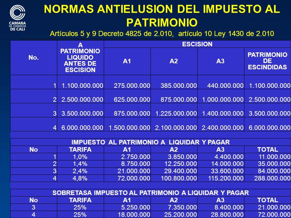 154 NORMAS ANTIELUSION DEL IMPUESTO AL PATRIMONIO Artículos 5 y 9 Decreto 4825 de 2.010, artículo 10 Ley 1430 de 2.010 No.