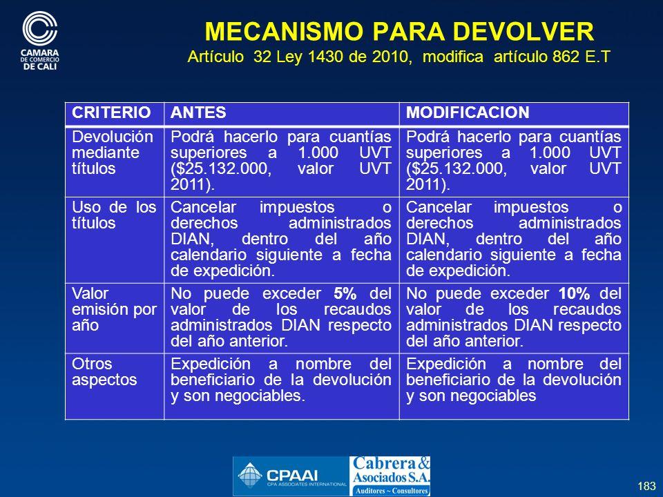 183 MECANISMO PARA DEVOLVER Artículo 32 Ley 1430 de 2010, modifica artículo 862 E.T CRITERIOANTESMODIFICACION Devolución mediante títulos Podrá hacerlo para cuantías superiores a 1.000 UVT ($25.132.000, valor UVT 2011).