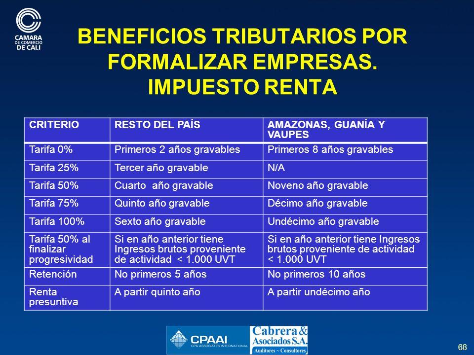 68 BENEFICIOS TRIBUTARIOS POR FORMALIZAR EMPRESAS.