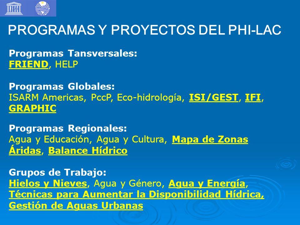Programas Tansversales: FRIEND, HELP Programas Globales: ISARM Americas, PccP, Eco-hidrología, ISI/GEST, IFI, GRAPHIC Programas Regionales: Agua y Educación, Agua y Cultura, Mapa de Zonas Áridas, Balance Hídrico Grupos de Trabajo: Hielos y Nieves, Agua y Género, Agua y Energía, Técnicas para Aumentar la Disponibilidad Hídrica, Gestión de Aguas Urbanas PROGRAMAS Y PROYECTOS DEL PHI-LAC