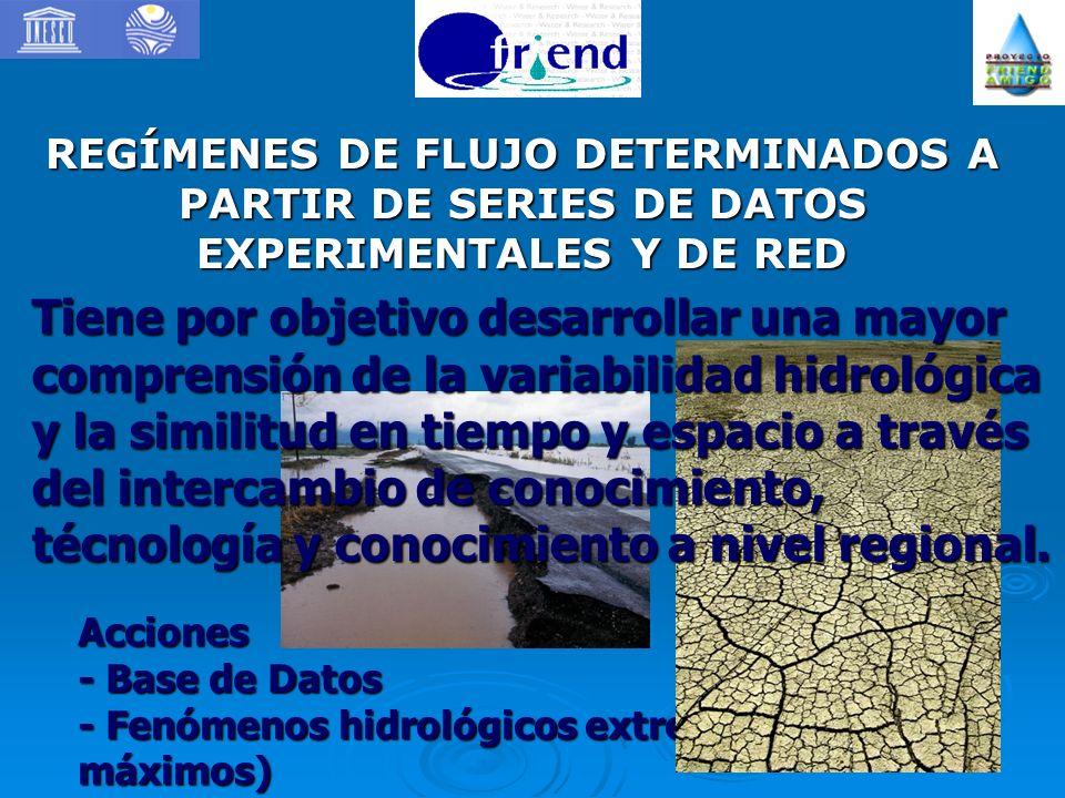 Acciones - Base de Datos - Fenómenos hidrológicos extremos (mínimos- máximos) REGÍMENES DE FLUJO DETERMINADOS A PARTIR DE SERIES DE DATOS EXPERIMENTAL