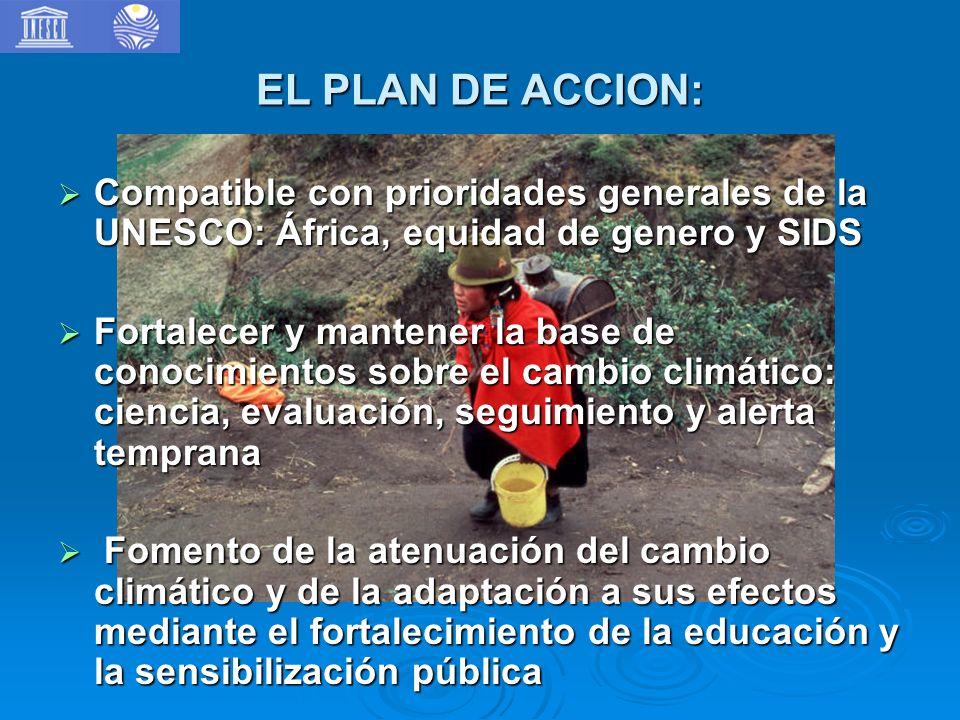 EL PLAN DE ACCION: Compatible con prioridades generales de la UNESCO: África, equidad de genero y SIDS Compatible con prioridades generales de la UNESCO: África, equidad de genero y SIDS Fortalecer y mantener la base de conocimientos sobre el cambio climático: ciencia, evaluación, seguimiento y alerta temprana Fortalecer y mantener la base de conocimientos sobre el cambio climático: ciencia, evaluación, seguimiento y alerta temprana Fomento de la atenuación del cambio climático y de la adaptación a sus efectos mediante el fortalecimiento de la educación y la sensibilización pública Fomento de la atenuación del cambio climático y de la adaptación a sus efectos mediante el fortalecimiento de la educación y la sensibilización pública
