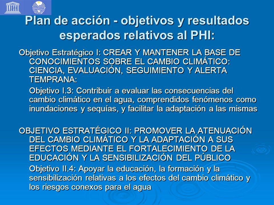 Plan de acción - objetivos y resultados esperados relativos al PHI: Objetivo Estratégico I: CREAR Y MANTENER LA BASE DE CONOCIMIENTOS SOBRE EL CAMBIO