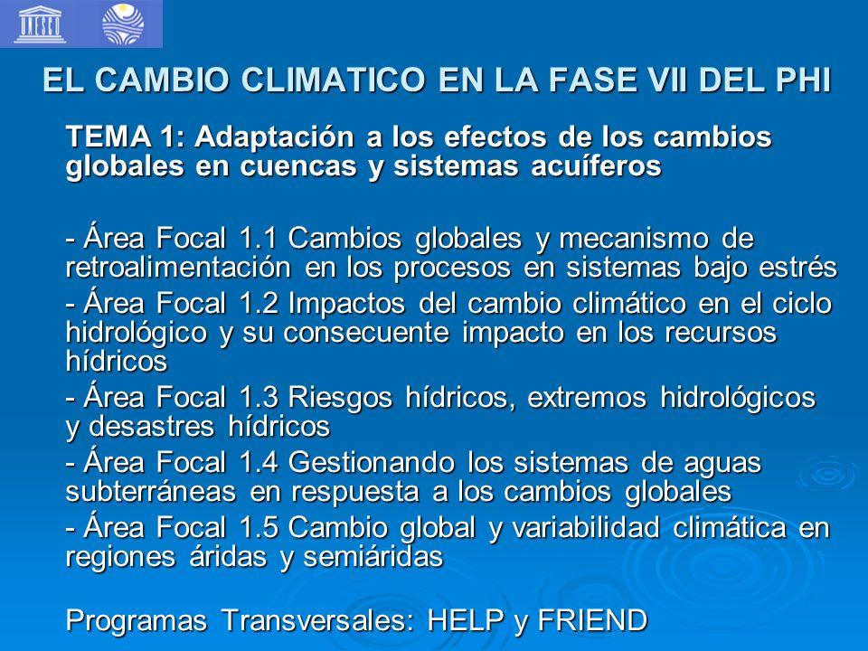 EL CAMBIO CLIMATICO EN LA FASE VII DEL PHI TEMA 1: Adaptación a los efectos de los cambios globales en cuencas y sistemas acuíferos - Área Focal 1.1 Cambios globales y mecanismo de retroalimentación en los procesos en sistemas bajo estrés - Área Focal 1.2 Impactos del cambio climático en el ciclo hidrológico y su consecuente impacto en los recursos hídricos - Área Focal 1.3 Riesgos hídricos, extremos hidrológicos y desastres hídricos - Área Focal 1.4 Gestionando los sistemas de aguas subterráneas en respuesta a los cambios globales - Área Focal 1.5 Cambio global y variabilidad climática en regiones áridas y semiáridas Programas Transversales: HELP y FRIEND
