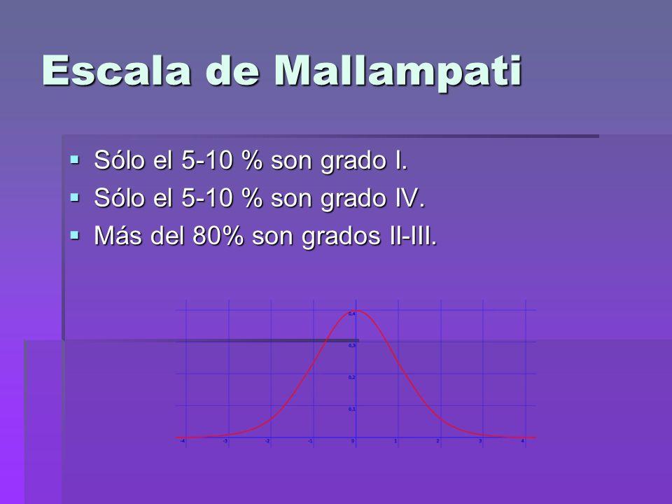 Escala de Mallampati Sólo el 5-10 % son grado I. Sólo el 5-10 % son grado I. Sólo el 5-10 % son grado IV. Sólo el 5-10 % son grado IV. Más del 80% son