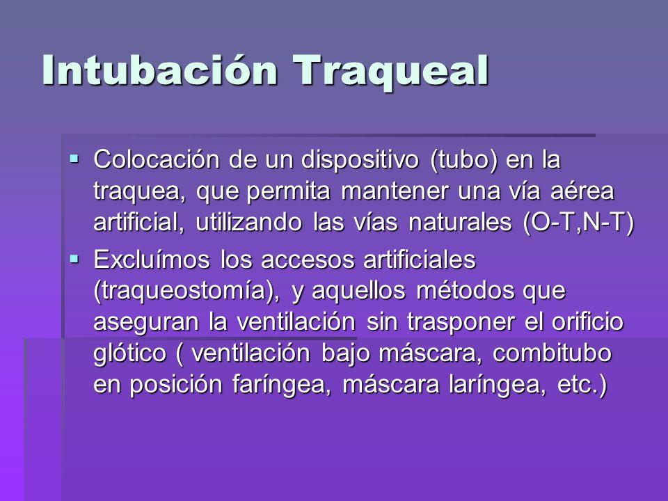 Intubación Traqueal Colocación de un dispositivo (tubo) en la traquea, que permita mantener una vía aérea artificial, utilizando las vías naturales (O