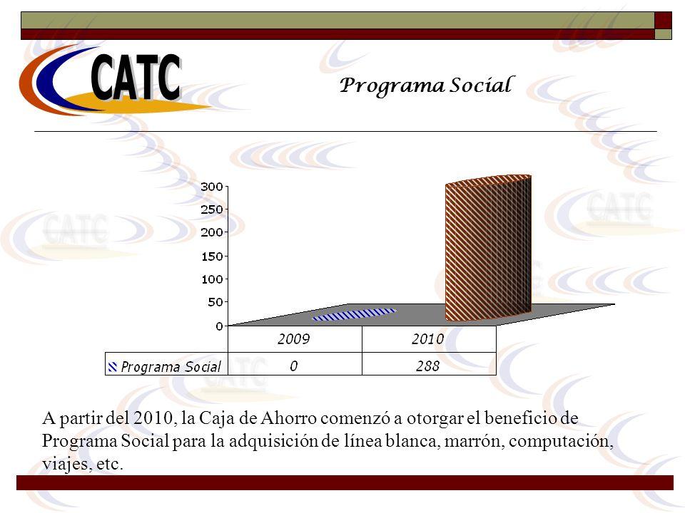 Programa Social A partir del 2010, la Caja de Ahorro comenzó a otorgar el beneficio de Programa Social para la adquisición de línea blanca, marrón, co