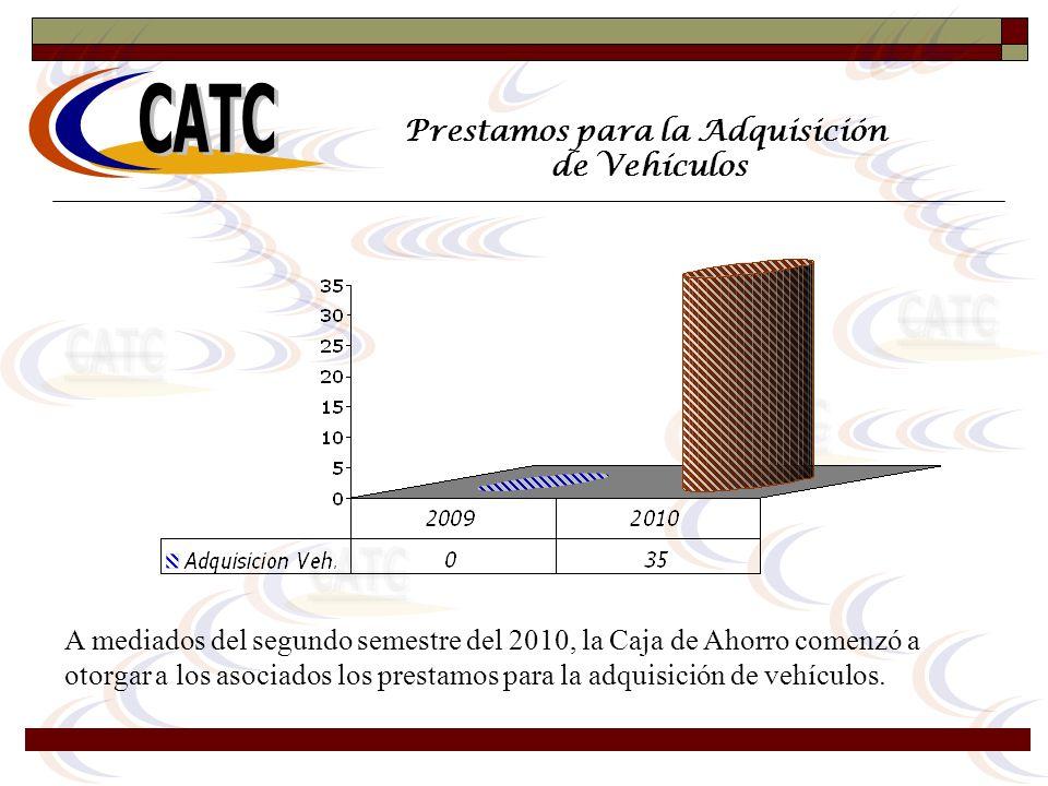 Prestamos para la Adquisición de Vehículos A mediados del segundo semestre del 2010, la Caja de Ahorro comenzó a otorgar a los asociados los prestamos