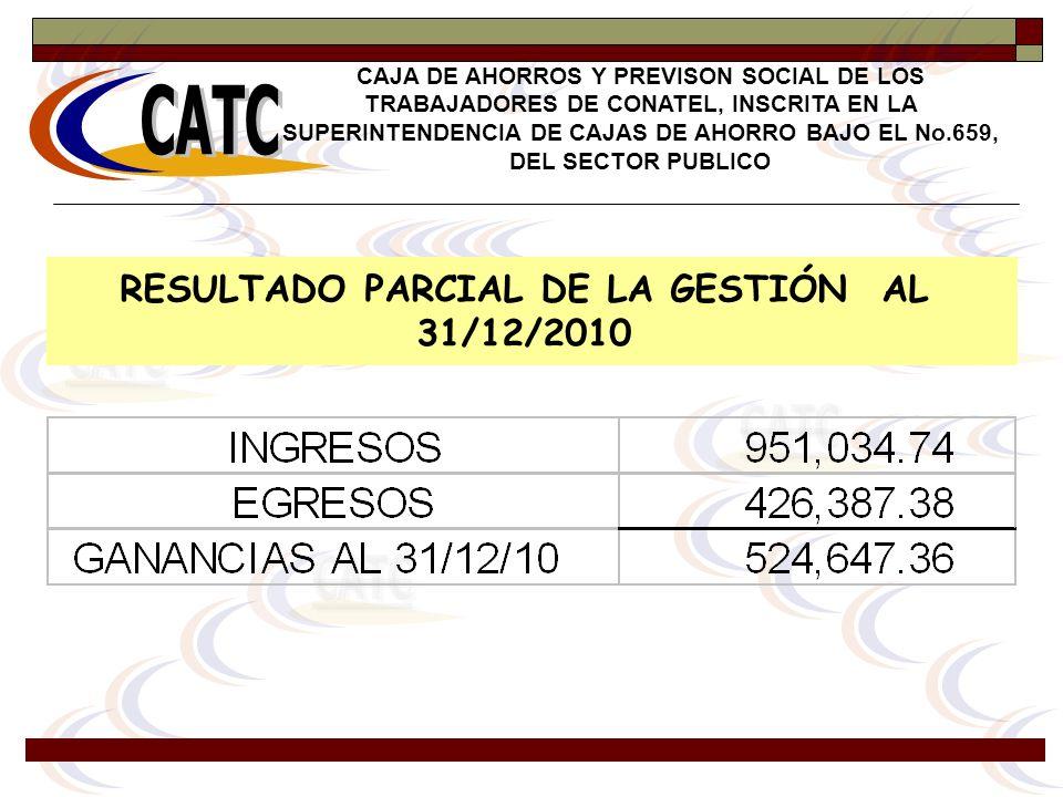 RESULTADO PARCIAL DE LA GESTIÓN AL 31/12/2010