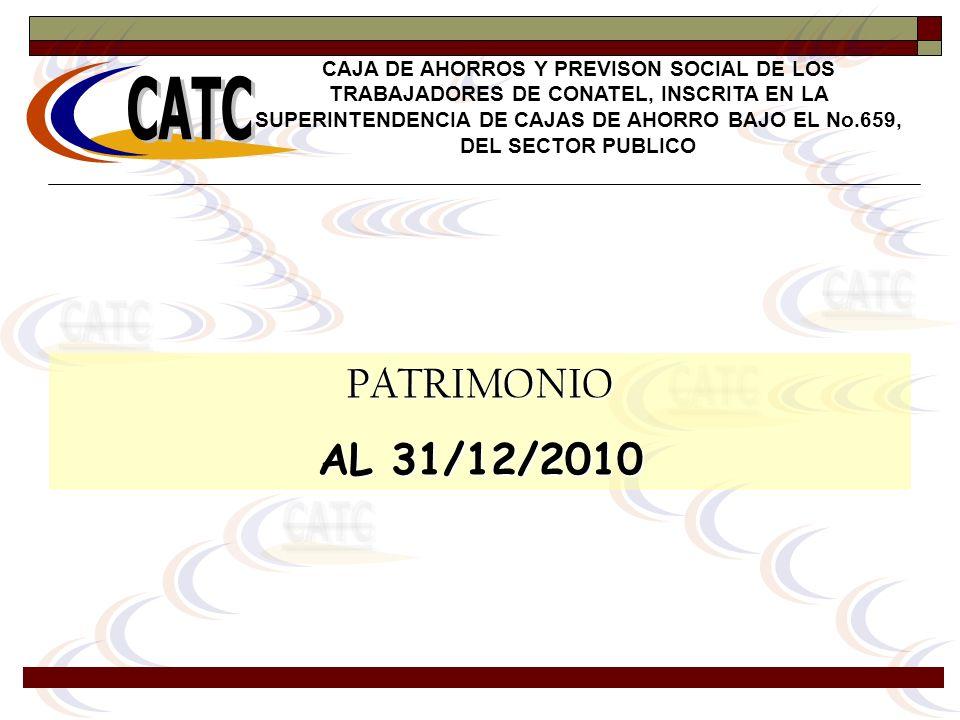 PATRIMONIO AL 31/12/2010 CAJA DE AHORROS Y PREVISON SOCIAL DE LOS TRABAJADORES DE CONATEL, INSCRITA EN LA SUPERINTENDENCIA DE CAJAS DE AHORRO BAJO EL