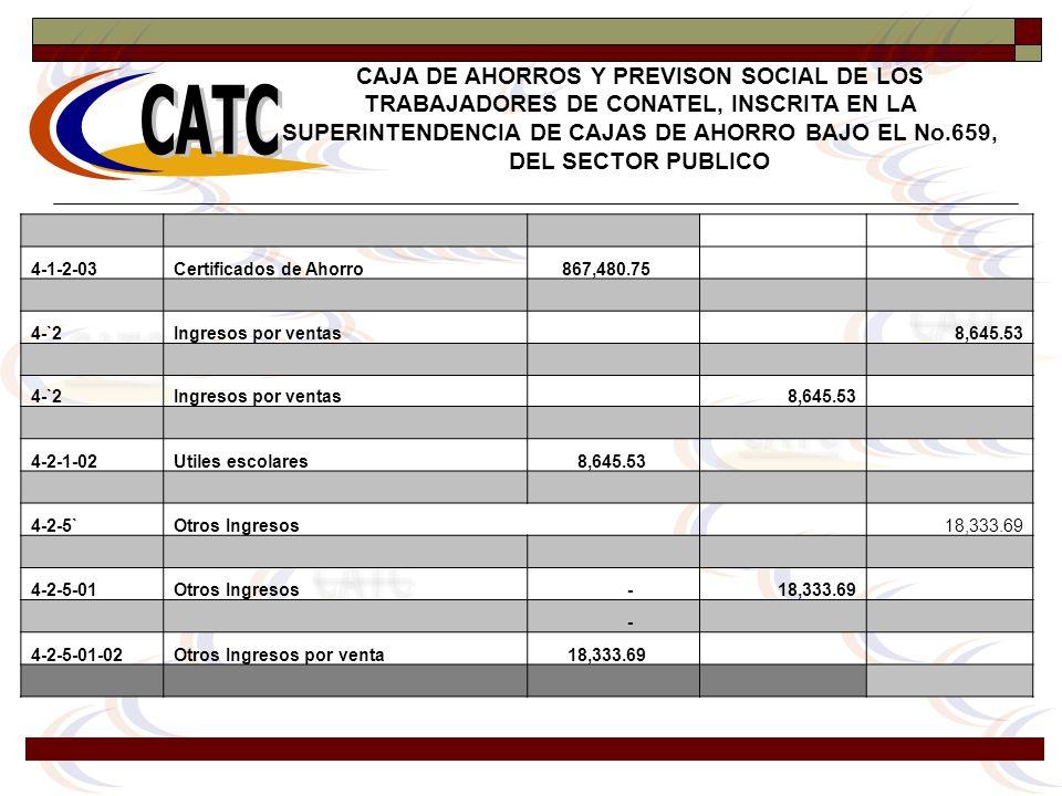 CAJA DE AHORROS Y PREVISON SOCIAL DE LOS TRABAJADORES DE CONATEL, INSCRITA EN LA SUPERINTENDENCIA DE CAJAS DE AHORRO BAJO EL No.659, DEL SECTOR PUBLIC