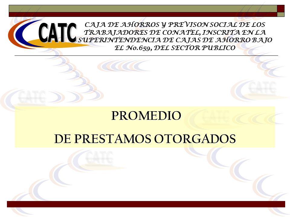 PROMEDIO PROMEDIO DE PRESTAMOS OTORGADOS CAJA DE AHORROS Y PREVISON SOCIAL DE LOS TRABAJADORES DE CONATEL, INSCRITA EN LA SUPERINTENDENCIA DE CAJAS DE