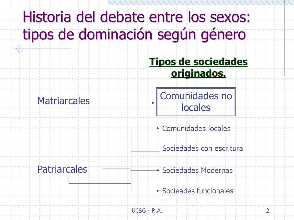 UCSG - R.A.2 Historia del debate entre los sexos: tipos de dominación según género Tipos de sociedades originados.