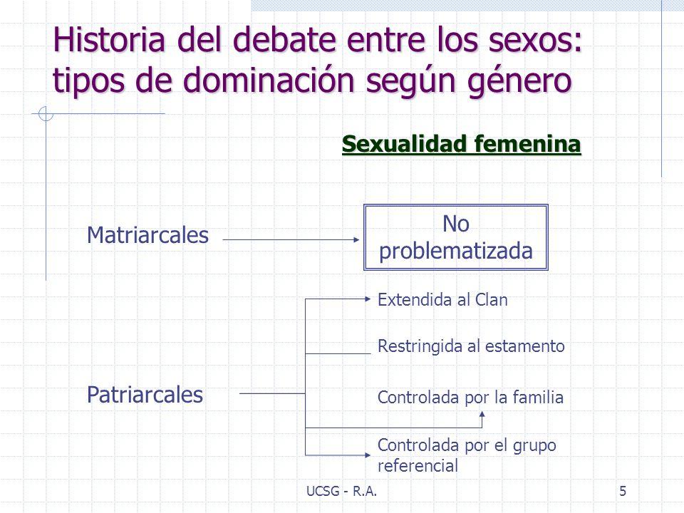 UCSG - R.A.5 Historia del debate entre los sexos: tipos de dominación según género Sexualidad femenina Matriarcales No problematizada Patriarcales Restringida al estamento Controlada por la familia Controlada por el grupo referencial Extendida al Clan