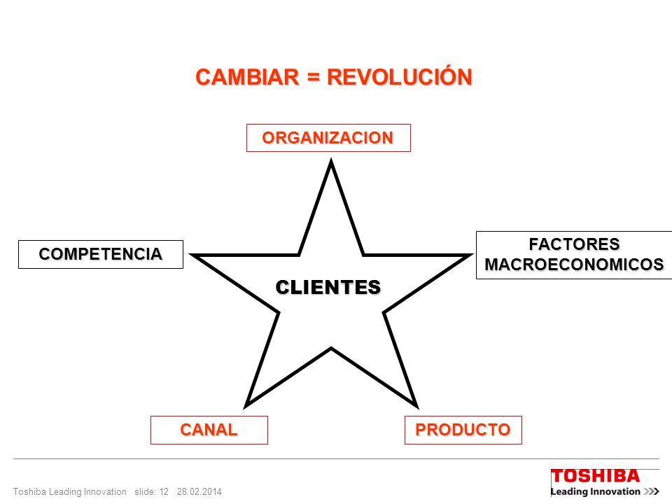 Toshiba Leading Innovation slide: 12 28.02.2014 CAMBIAR = REVOLUCIÓN CLIENTES ORGANIZACION COMPETENCIA CANAL FACTORES MACROECONOMICOS PRODUCTO